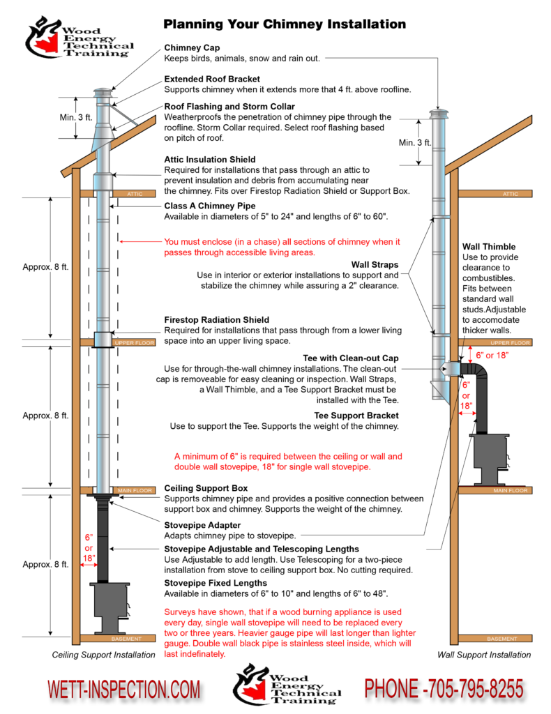 Planning Chimney Installation Page 1